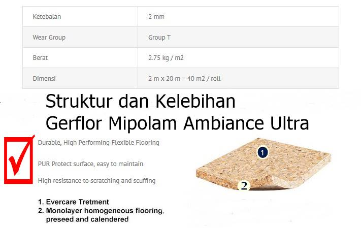 Gerflor Mipolam Ambiance Ultra-c