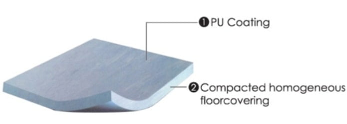 homogeneous sheet flooring